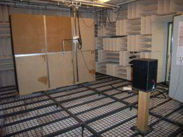 Actual measurement in an anechoic room (flat wall)