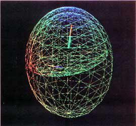 表面電位分布による推定双極子