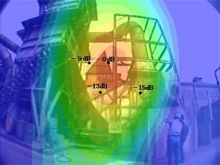 Noise Visionの測定結果と騒音計での測定結果