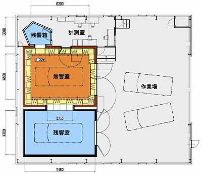 【図-1】 第1研究所のレイアウト