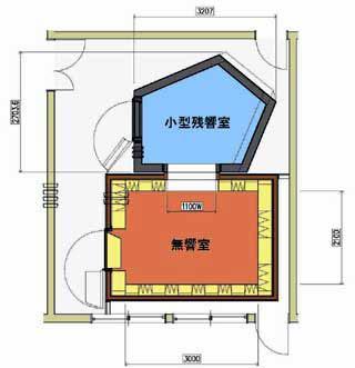 【図-2】 第2音響研究所の無響室~残響室