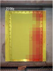 【図-5】 防音扉の遮音性能測定結果