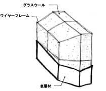 図4 吸音ユニット(台形断面)