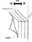 図5 多層式