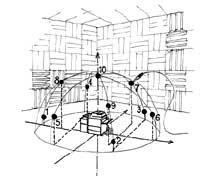図6 半球測定表面のマイクロホン配列