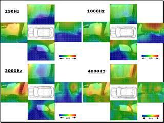 図5. 残響室での遮音性能評価結果