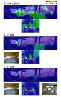 図8. 無響室での遮音性能測定結果 (4000Hz)