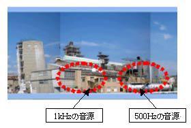 図7 ノイズビジョン分析結果による音源位置の違い