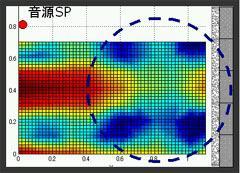 図1 AGSによる定在波の緩和効果(平面図)