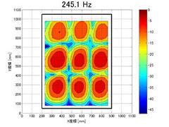 図4 音響インテンシティレベル分布 (3、3)モード