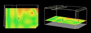 音響シミュレーションモデル