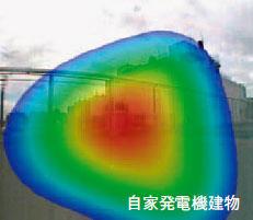 図6 敷地境界周辺分析結果その1・自家発電機建物