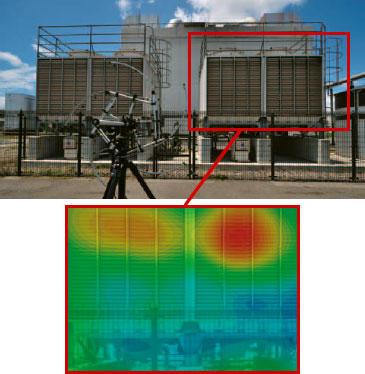 図8 クーリングタワーの測定風景(平面型アレイ)(上)と分析結果(下)