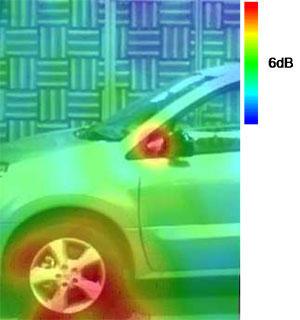 図2 音源探査結果の一例(風速100km/h,2kHz)