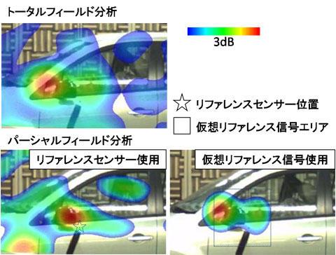 図4 結果比較(風速120km/h,1.6kHz)