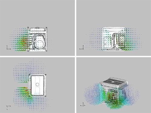 図6 発電機周囲の音響インテンシティ分布