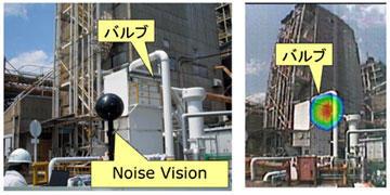 図4 ノイズビジョンの測定風景と分析結果例