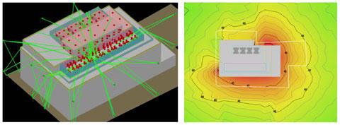 図5 ジオノイズによる予測検討モデルと騒音分布計算例