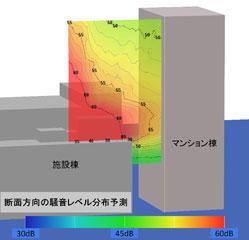図1 マンション高層階への騒音影響予測例