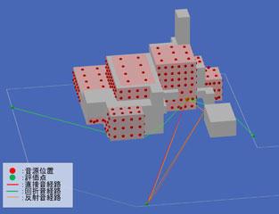 図2 シミュレーションモデルの作成