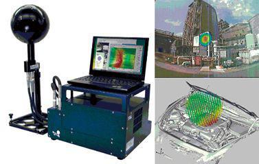 図1 音源探査システム Noise Vision と分析例